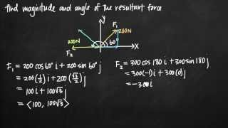 Magnitude and angle of the resultant force (KristaKingMath)