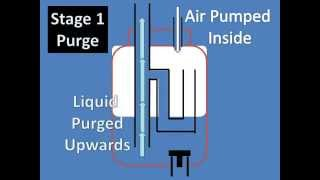 getlinkyoutube.com-Low Power Airlift Pump Explained (Pneumatic Ejector Pump aka Geyser Pump with Check Valve)