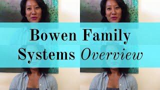 bowen family systems theory pdf