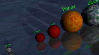 getlinkyoutube.com-The Universe in 3D: Planet & Star Size Comparison
