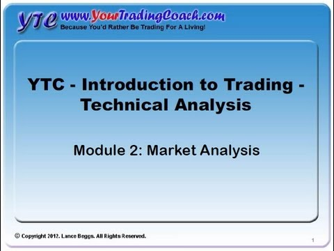 YTC Intro to Technical Analysis (Module 2) - Market Analysis