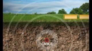 getlinkyoutube.com-MALÅ Ground Penetrating Radar (GPR) Technology Explained