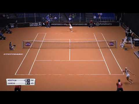 Unbelievable point by the 15 years old Marta Kostyuk against World No. 7 Garcia