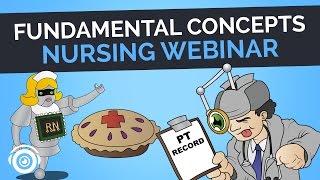 getlinkyoutube.com-Fundamental Concepts | Picmonic Nursing Webinar
