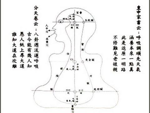 三寶 正法 、心法 、功法講座 林坤伯點傳師主講 2014.06.18