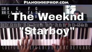 getlinkyoutube.com-Piano Lesson   The Weeknd   Starboy