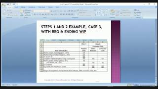 Cost Accounting Chapter 17 Process Costing width=