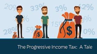 Taxation - A Lesson in Fairness