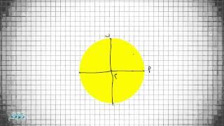 getlinkyoutube.com-تمثيل البيانات بالقطاعات الدائرية - رياضيات -  الصف الخامس الإبتدائي - موقع نفهم