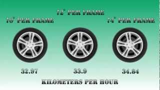 getlinkyoutube.com-Why car wheels rotate backwards in movies