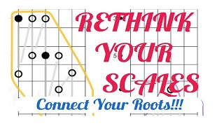 getlinkyoutube.com-The ONLY Pentatonic Scale You Need!! The NEVERLOST System! With Chart.