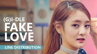(G)I-DLE (여자)아이들 - FAKE LOVE Cover | Line Distribution