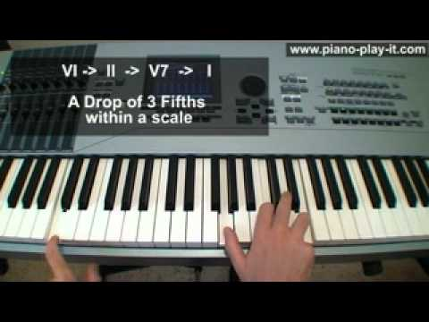 Piano Diatonic Circle Chord Progression - Autumn Leaves - I Will Survive