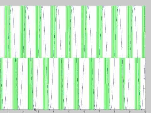 MATLAB Tutorial - PWM (Pulse-width modulation) Simulation