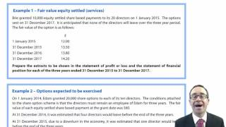 ACCA P2  Share based payments (IFRS 2)