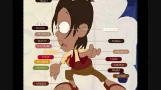 getlinkyoutube.com-Animación 2d por etapas