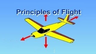 getlinkyoutube.com-Flight Training Manual Lesson #1: Principles of Flight