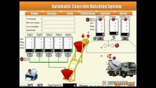 getlinkyoutube.com-PLC Control System for Concrete Batching Plant