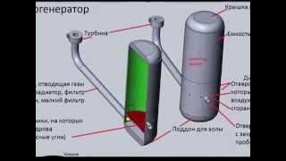 getlinkyoutube.com-Газогенератор- серия 2 ( простой ) удачная версия - 2 (+ схема)