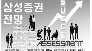 [부동산/경제강의] 삼성증권 Vs. 명품경제학 채널 - 한국증시 전망/예측 비교 검증