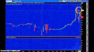getlinkyoutube.com-Stocks to Watch May 2 and Beyond