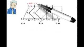 getlinkyoutube.com-SA10: Truss Analysis: Method of Sections