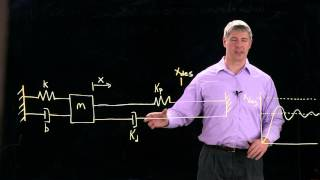 PID control of a mass-spring-damper (Kevin Lynch)