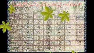 Sindhi Naat 2014 Mil Muhammad Ann Dithe Maan Ajj Safer Te Tho Wanjha