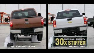 getlinkyoutube.com-Chevy vs. Ford HD Truck - Bed Bend Video
