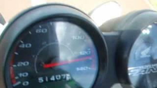 Honda Fan 125, Titan 150 & Twister 250