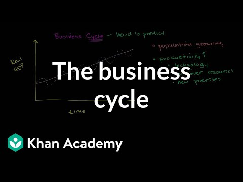 The Business Cycle -TXrOpjG4dUs