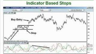 How Successful Traders Use Indicators to Place Stops