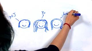 Draw my life con Sonia- Sweet California (Vlog)