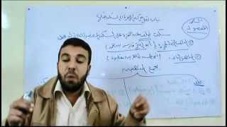 getlinkyoutube.com-باب نقل حركة الهمزة الى الساكن ج1 د/ أحمد عبدالحكيم