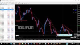 getlinkyoutube.com-ويبينار تحليل العملات بواسطة استراتيجية العرض والطلب