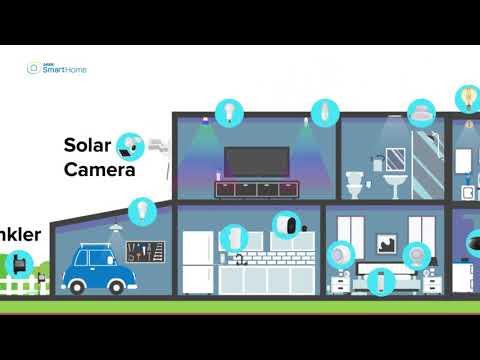 Laser Smart 360 Pan and Tilt Camera
