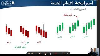 استراتيجية تداول القيمة - زياد ملحم 22 يوليو 2014