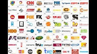 getlinkyoutube.com-Nueva URL Canales Latinos y Premium KODI/XBMC