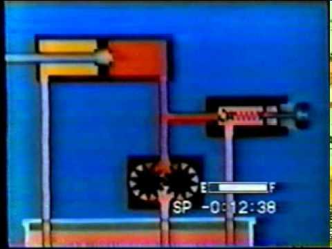 Bomba, Despósito y Circuito Hidraulico
