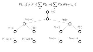 getlinkyoutube.com-Bayesian Networks