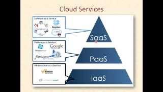 getlinkyoutube.com-Cloud Computing Services - Hindi - #3