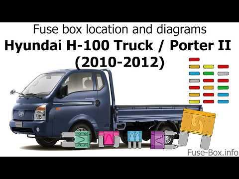 Fuse box location and diagrams: Hyundai H-100 Truck II (2010-2012)
