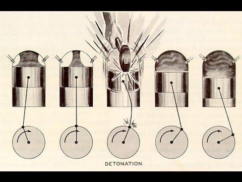 Причины детонации двигателя - Яковлев Дмитрий