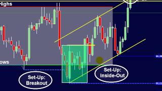 getlinkyoutube.com-3 Keys to Day Trading Success; Change your FUTURE with this strategy!