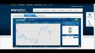 getlinkyoutube.com-Geld verdienen mit AnyOption