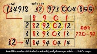getlinkyoutube.com-สูตรหวยเลขท้าย2ตัวตรง 16/4/59 ให้2ตัวล่างตรงๆ เข้า5 งวดติด 16 เมษายน 2559