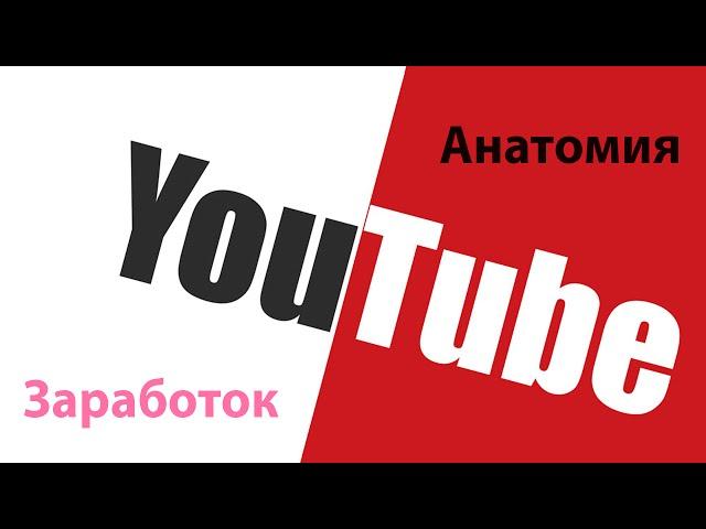 Заработок на YouTube в Украине