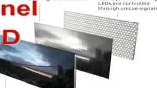 getlinkyoutube.com-PANTALLAS LCD - LED