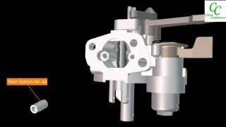 getlinkyoutube.com-Carburetor Animation