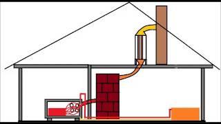 getlinkyoutube.com-Recuperarea temperaturii pierdute prin cosul de fum - Flue gas heat recovery system